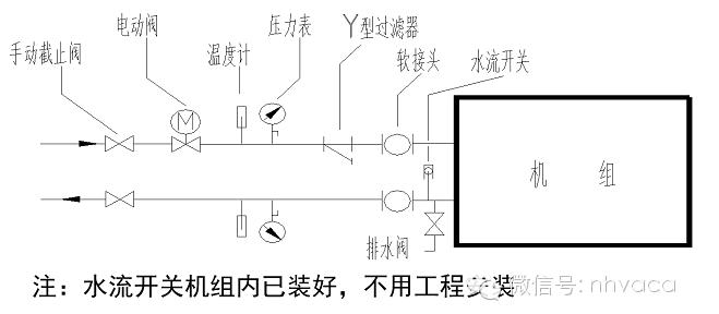 成都格力中央空调风冷模块机组的设计选型与工程安装